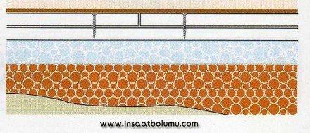Alçıpan tesviye betonu üzerine resim