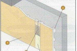 Alçıpan yapıştırmalı giydirme duvar yardımcı malzemeleri