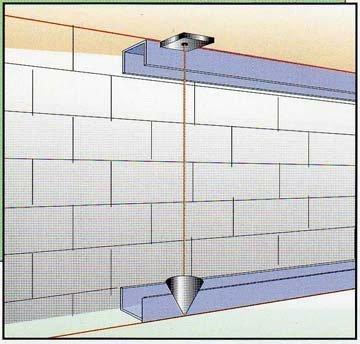 Duvar kotu belirleme resim