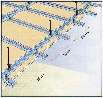 Alçıpan için tavan profili